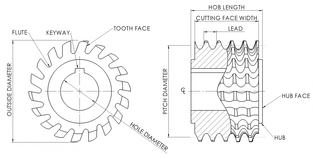 Custom CNC machine work drawing